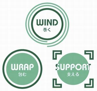 wind wrap support (巻く 包む 支える)