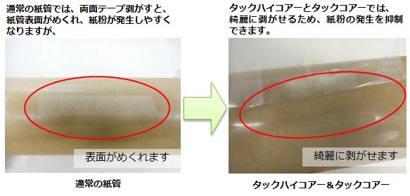 テープ剥離後の比較